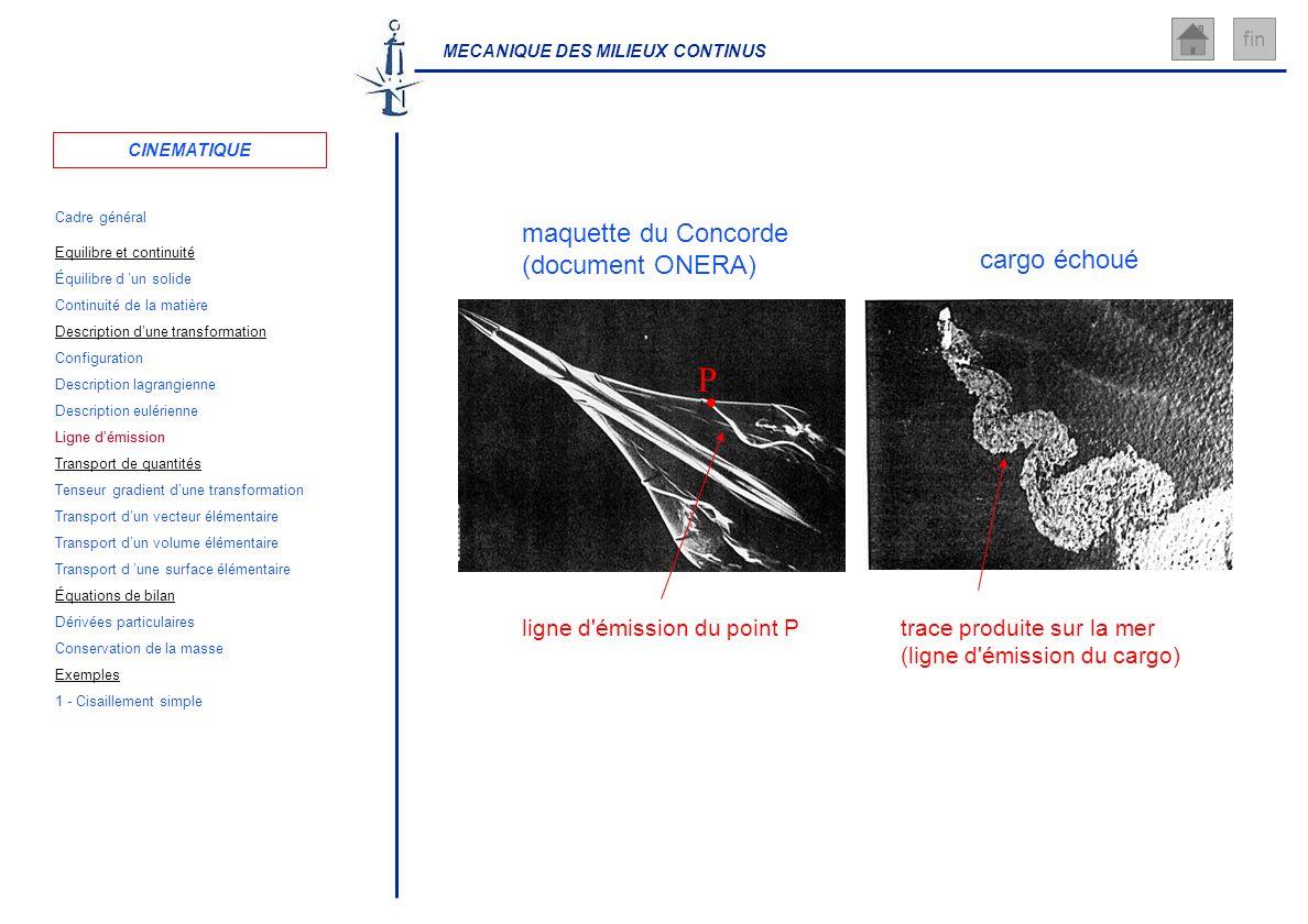 MECANIQUE DES MILIEUX CONTINUS fin maquette du Concorde (document ONERA) P ligne d'émission du point P cargo échoué trace produite sur la mer (ligne d