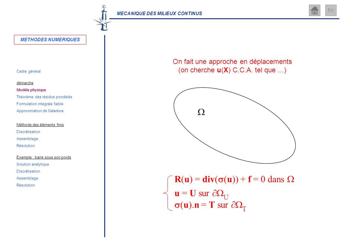 MECANIQUE DES MILIEUX CONTINUS fin R(u) = div( u ) + f = 0 dans On fait une approche en déplacements (on cherche u(X) C.C.A. tel que...) u = U sur U (