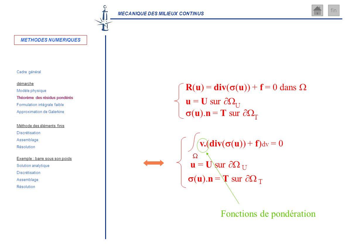 MECANIQUE DES MILIEUX CONTINUS fin R(u) = div( u ) + f = 0 dans u = U sur U (u).n = T sur T v.(div( u ) + f) dv = 0 u = U sur U (u).n = T sur T Foncti