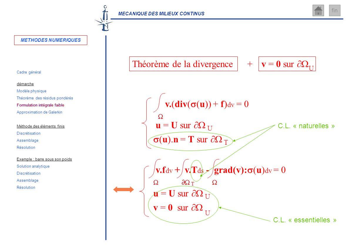 MECANIQUE DES MILIEUX CONTINUS fin Théorème de la divergence v.f dv + v.T ds - grad(v): u dv = 0 u = U sur U (u).n = T sur T + v = 0 sur U v.(div( u )