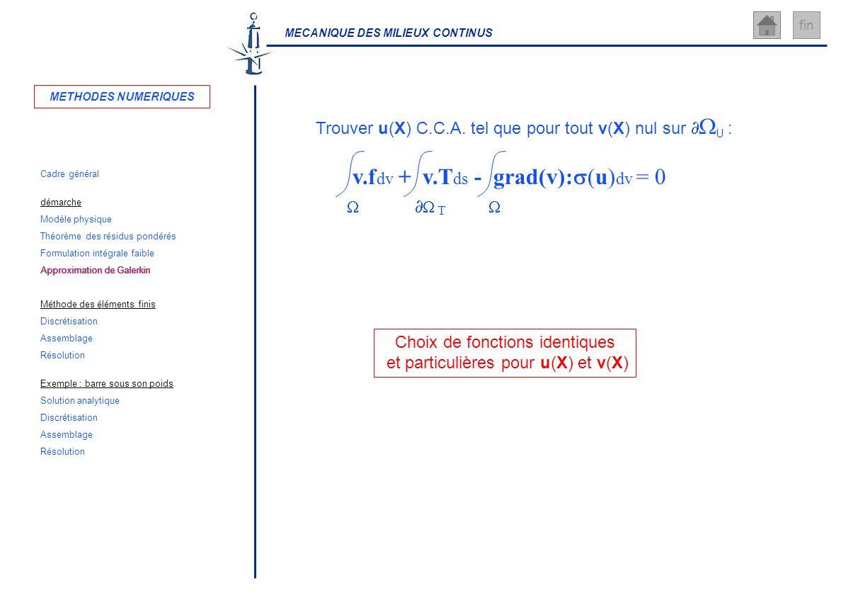 MECANIQUE DES MILIEUX CONTINUS fin Choix de fonctions identiques et particulières pour u(X) et v(X) Trouver u(X) C.C.A. tel que pour tout v(X) nul sur