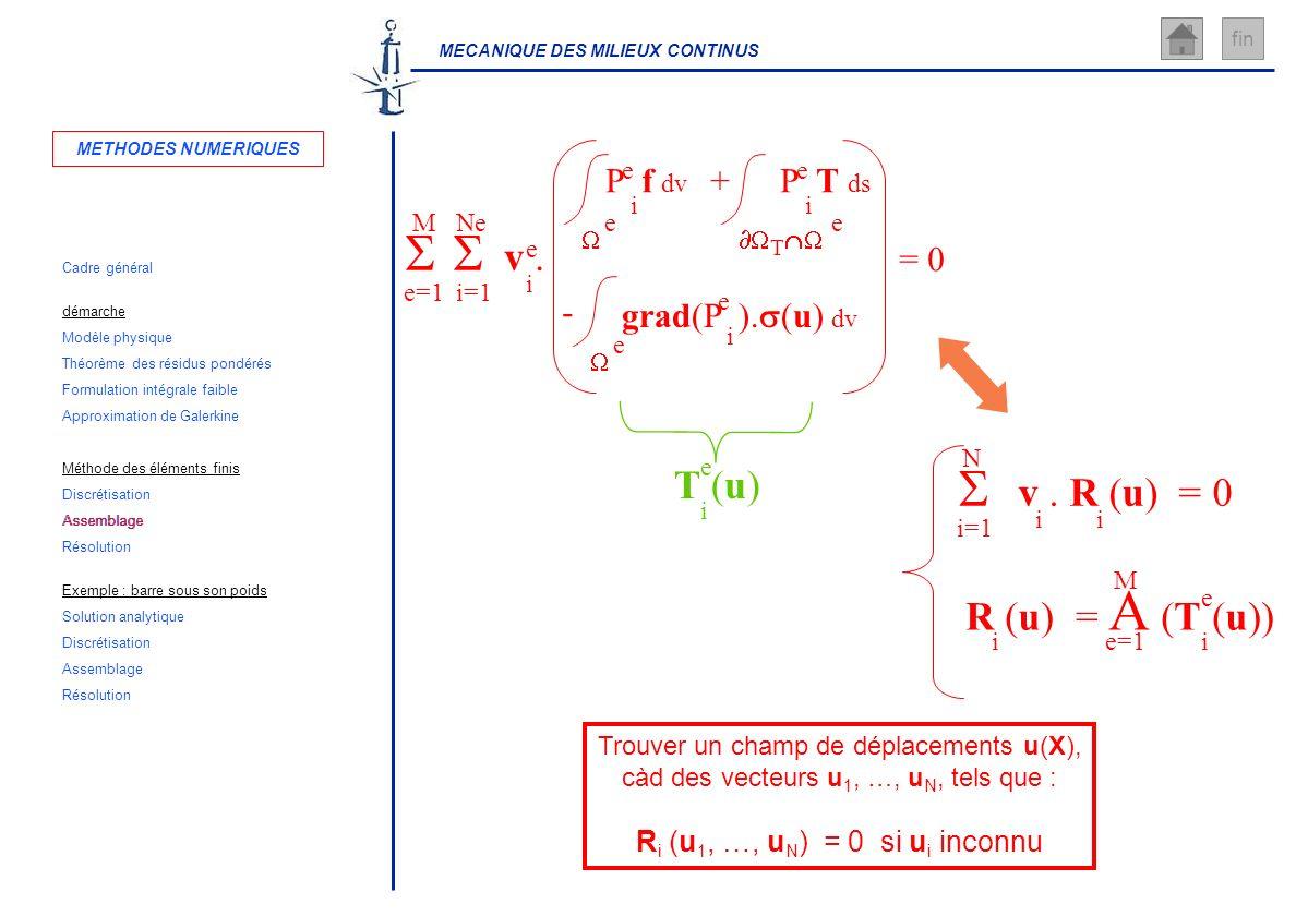MECANIQUE DES MILIEUX CONTINUS fin v. grad(P ). u dv P f dv +P T ds - = 0 e=1i=1 MNe ii i i ee e e e ee T v. R (u) = 0 i=1 N ii R (u) = A (T (u)) ii e