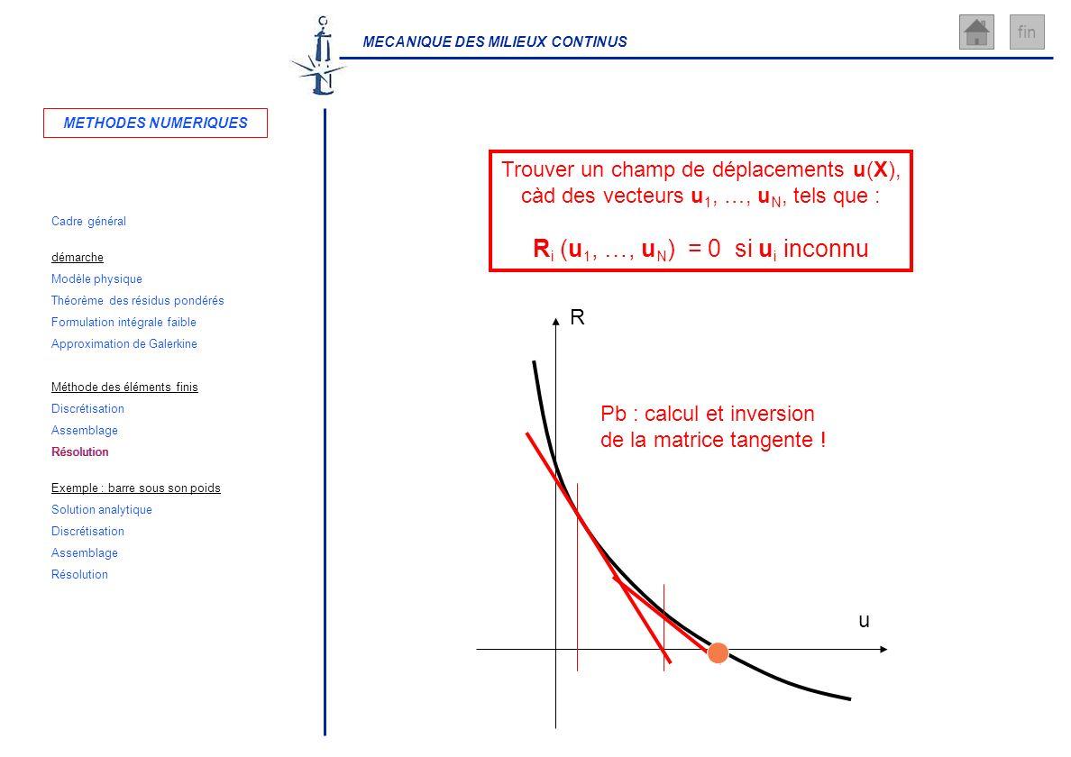 MECANIQUE DES MILIEUX CONTINUS fin u R Pb : calcul et inversion de la matrice tangente ! Trouver un champ de déplacements u(X), càd des vecteurs u 1,