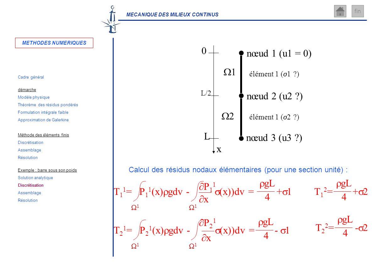MECANIQUE DES MILIEUX CONTINUS fin Calcul des résidus nodaux élémentaires (pour une section unité) : x L 0 L/2 nœud 1 (u1 = 0) nœud 2 (u2 ?) nœud 3 (u