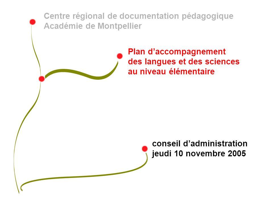 Centre régional de documentation pédagogique Académie de Montpellier Plan daccompagnement des langues et des sciences au niveau élémentaire conseil dadministration jeudi 10 novembre 2005
