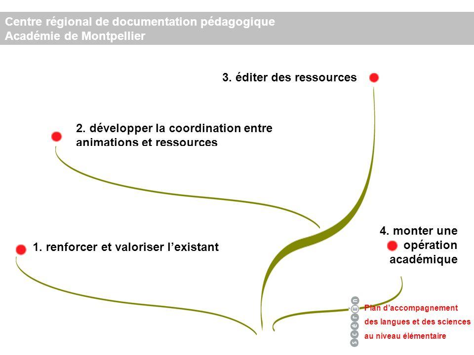Centre régional de documentation pédagogique Académie de Montpellier 1.