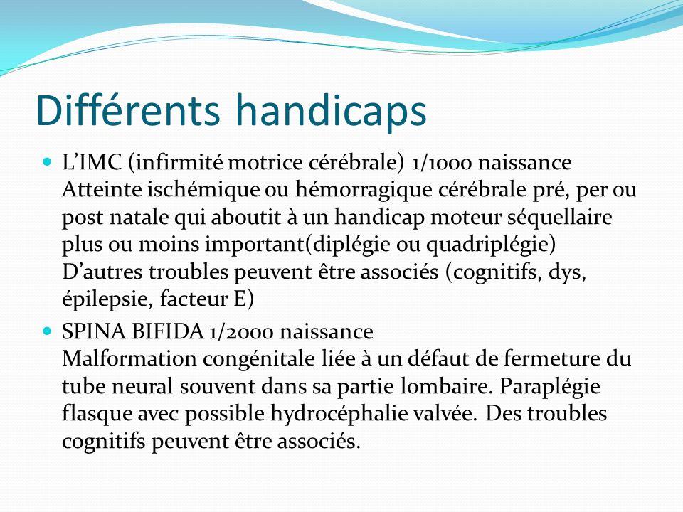 Différents handicaps LIMC (infirmité motrice cérébrale) 1/1000 naissance Atteinte ischémique ou hémorragique cérébrale pré, per ou post natale qui abo