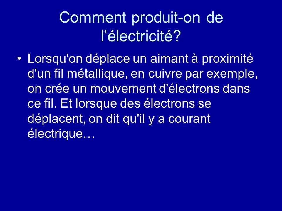 Comment est transportée lélectricité.