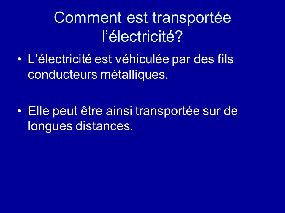 Et quand on veut lutiliser… On peut la transformer en énergie : mécanique (moteur) thermique (chaufferette) lumineuse (lampes)