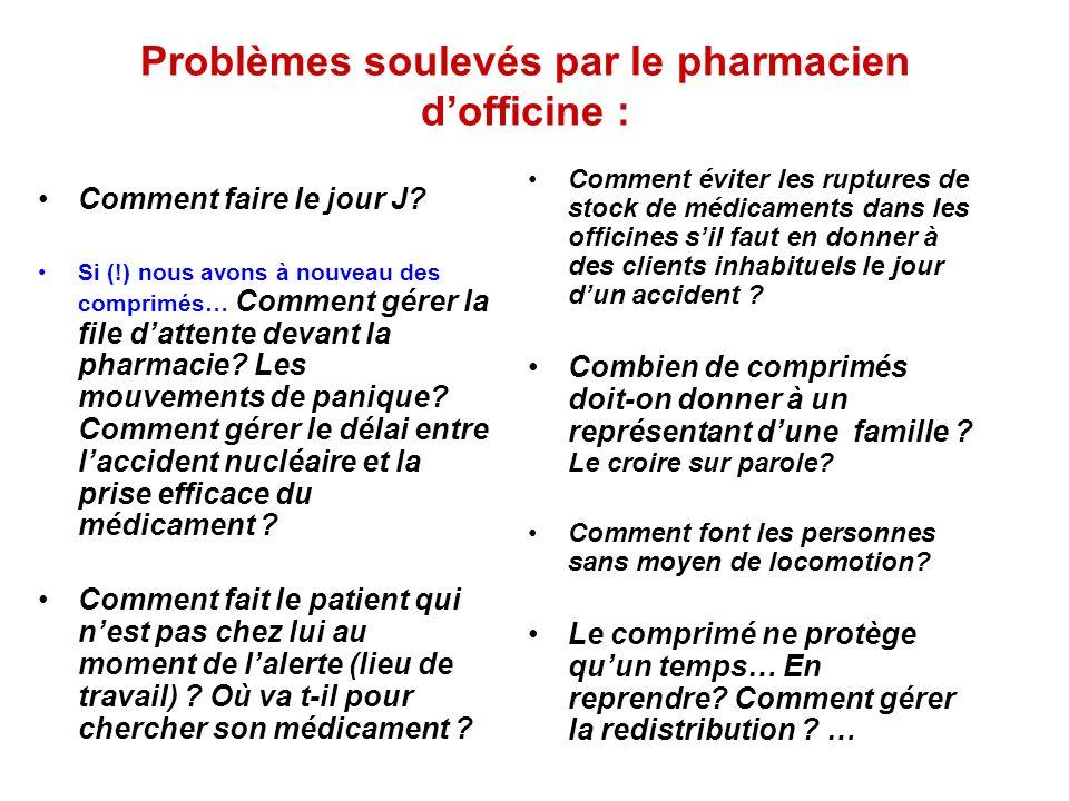 Problèmes soulevés par le pharmacien dofficine : Comment éviter les ruptures de stock de médicaments dans les officines sil faut en donner à des clien
