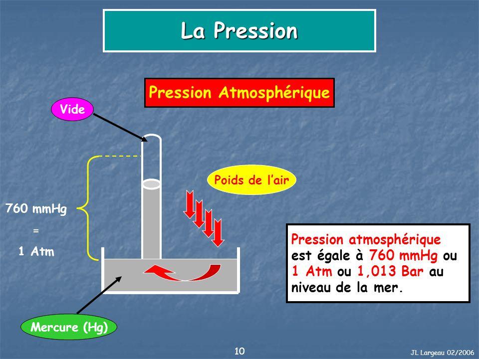 JL Largeau 02/2006 10 La Pression Pression Atmosphérique 760 mmHg = 1 Atm Poids de lair Pression atmosphérique est égale à 760 mmHg ou 1 Atm ou 1,013