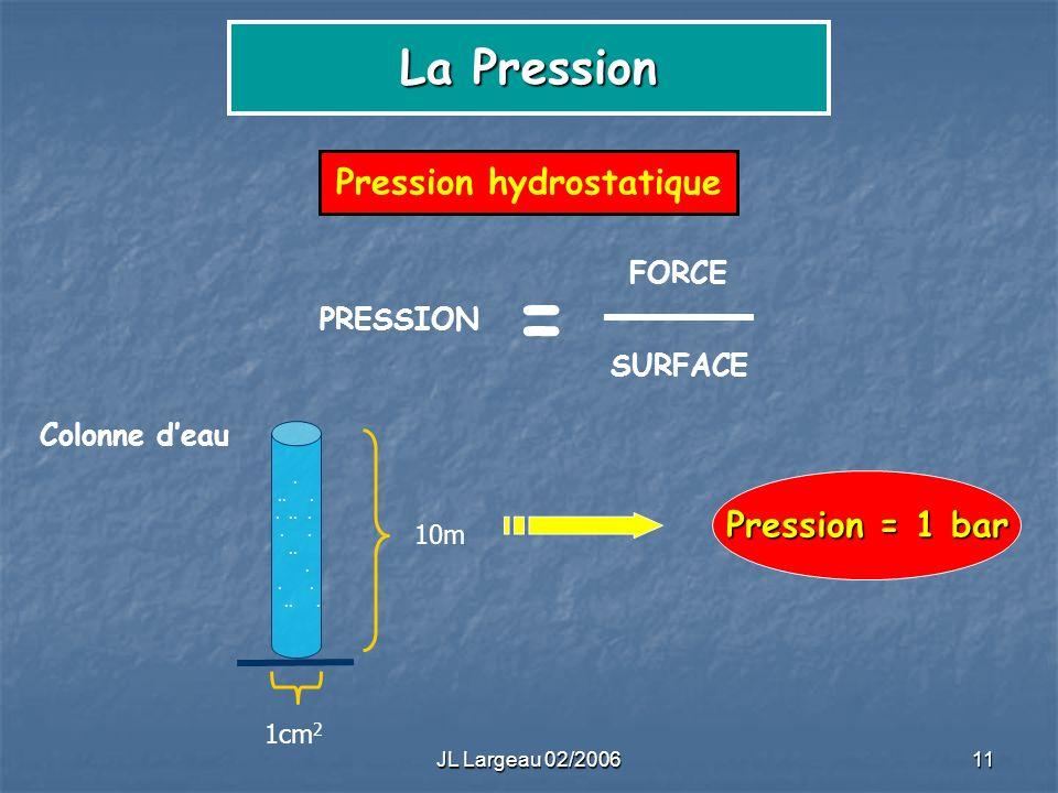 JL Largeau 02/2006 12 La Pression Pression absolue P absolue = P Hydrostatique + P atmosphérique À 0m P abs = 0 + 1 = 1 bar À 25m P abs = 2,5 + 1 = 3,5 bar À 20m P abs = 2 + 1 = 3 bar À 10m P abs = 1 + 1 = 2 bar