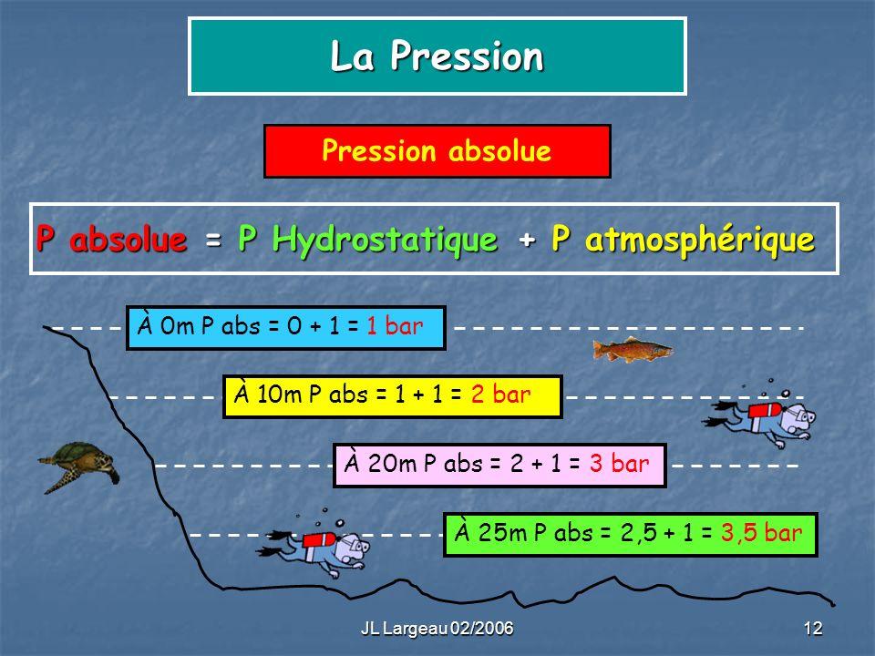 JL Largeau 02/2006 12 La Pression Pression absolue P absolue = P Hydrostatique + P atmosphérique À 0m P abs = 0 + 1 = 1 bar À 25m P abs = 2,5 + 1 = 3,