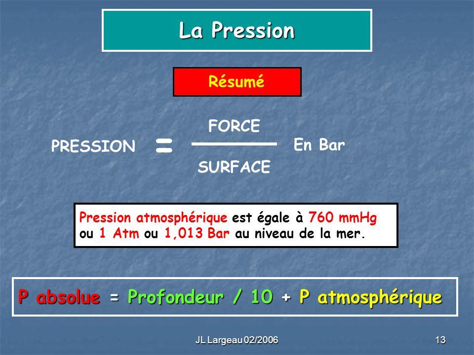 JL Largeau 02/2006 13 La Pression Résumé PRESSION FORCE SURFACE = P absolue = Profondeur / 10 + P atmosphérique Pression atmosphérique est égale à 760
