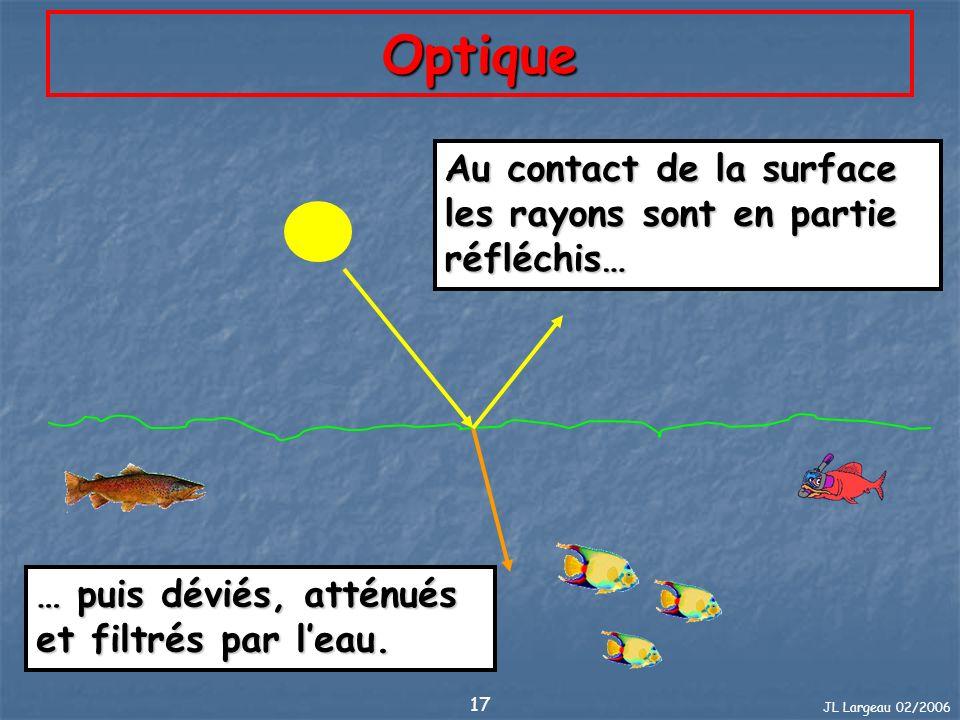 JL Largeau 02/2006 17 Optique Au contact de la surface les rayons sont en partie réfléchis… … puis déviés, atténués et filtrés par leau.