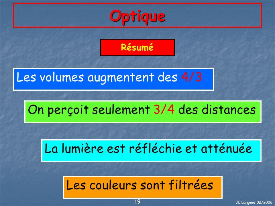 JL Largeau 02/2006 19 Optique Les volumes augmentent des 4/3 Résumé On perçoit seulement 3/4 des distances La lumière est réfléchie et atténuée Les co