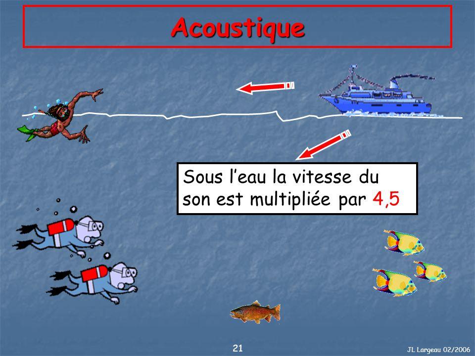 JL Largeau 02/2006 21 Acoustique Sous leau la vitesse du son est multipliée par 4,5