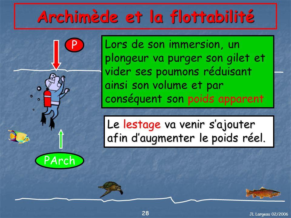 JL Largeau 02/2006 29 Archimède et la flottabilité Le changement dépaisseur de la combinaison va faire varier le volume, il faudra donc corriger son lestage en conséquence.