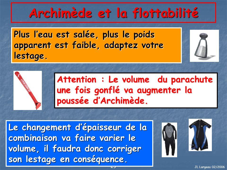 JL Largeau 02/2006 29 Archimède et la flottabilité Le changement dépaisseur de la combinaison va faire varier le volume, il faudra donc corriger son l