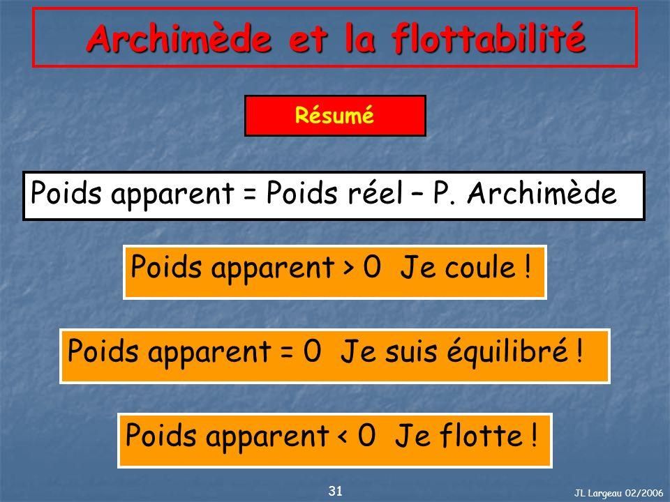 JL Largeau 02/2006 31 Archimède et la flottabilité Résumé Poids apparent = Poids réel – P. Archimède Poids apparent > 0 Je coule ! Poids apparent < 0