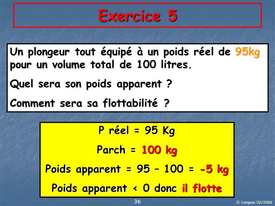 JL Largeau 02/2006 36 Exercice 5 Un plongeur tout équipé à un poids réel de 95kg pour un volume total de 100 litres. Quel sera son poids apparent ? Co