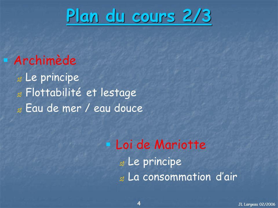 JL Largeau 02/2006 4 Plan du cours 2/3 Archimède Le principe Flottabilité et lestage Eau de mer / eau douce Loi de Mariotte Le principe La consommatio