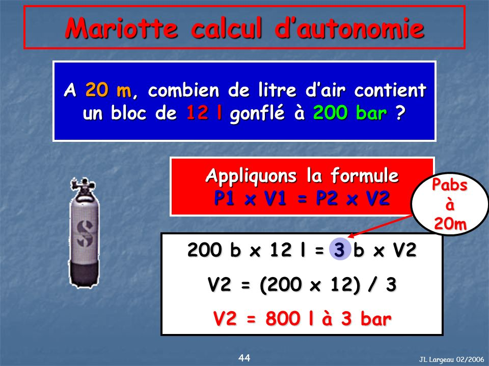 JL Largeau 02/2006 44 Mariotte calcul dautonomie A 20 m, combien de litre dair contient un bloc de 12 l gonflé à 200 bar ? Appliquons la formule P1 x