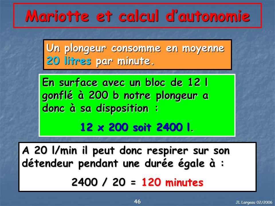 JL Largeau 02/2006 46 Mariotte et calcul dautonomie Un plongeur consomme en moyenne 20 litres par minute. En surface avec un bloc de 12 l gonflé à 200