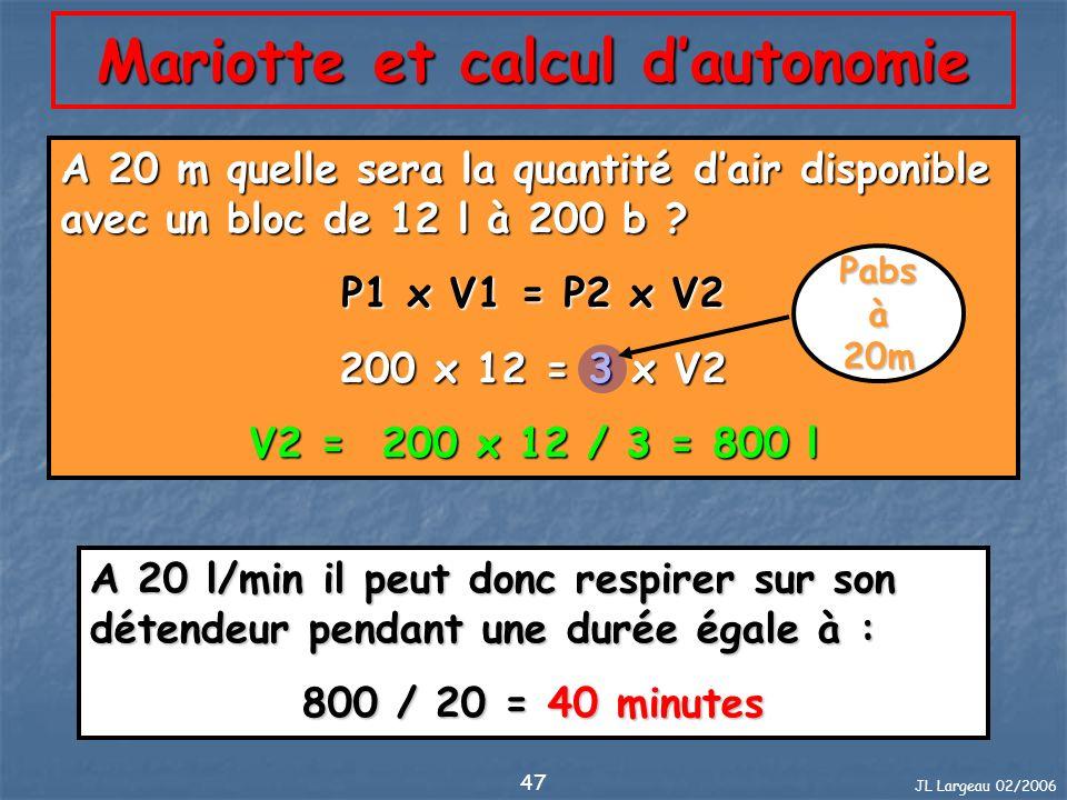 JL Largeau 02/2006 47 A 20 m quelle sera la quantité dair disponible avec un bloc de 12 l à 200 b ? P1 x V1 = P2 x V2 200 x 12 = 3 x V2 V2 = 200 x 12