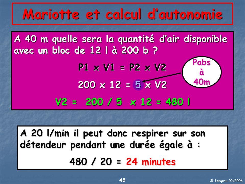 JL Largeau 02/2006 48 A 40 m quelle sera la quantité dair disponible avec un bloc de 12 l à 200 b ? P1 x V1 = P2 x V2 200 x 12 = 5 x V2 V2 = 200 / 5 x