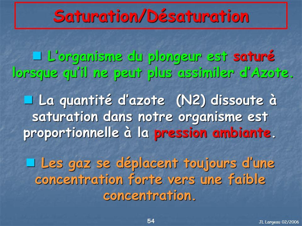 JL Largeau 02/2006 54 Saturation/Désaturation La quantité dazote (N2) dissoute à saturation dans notre organisme est proportionnelle à la pression amb