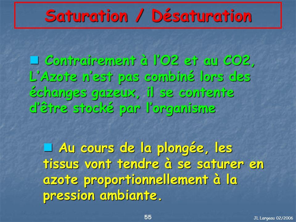 JL Largeau 02/2006 55 Saturation / Désaturation Contrairement à lO2 et au CO2, LAzote nest pas combiné lors des échanges gazeux, il se contente dêtre