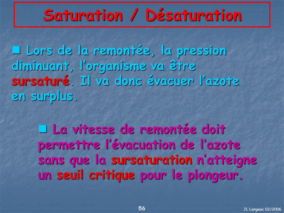 JL Largeau 02/2006 56 Saturation / Désaturation Lors de la remontée, la pression diminuant, lorganisme va être sursaturé. Il va donc évacuer lazote en