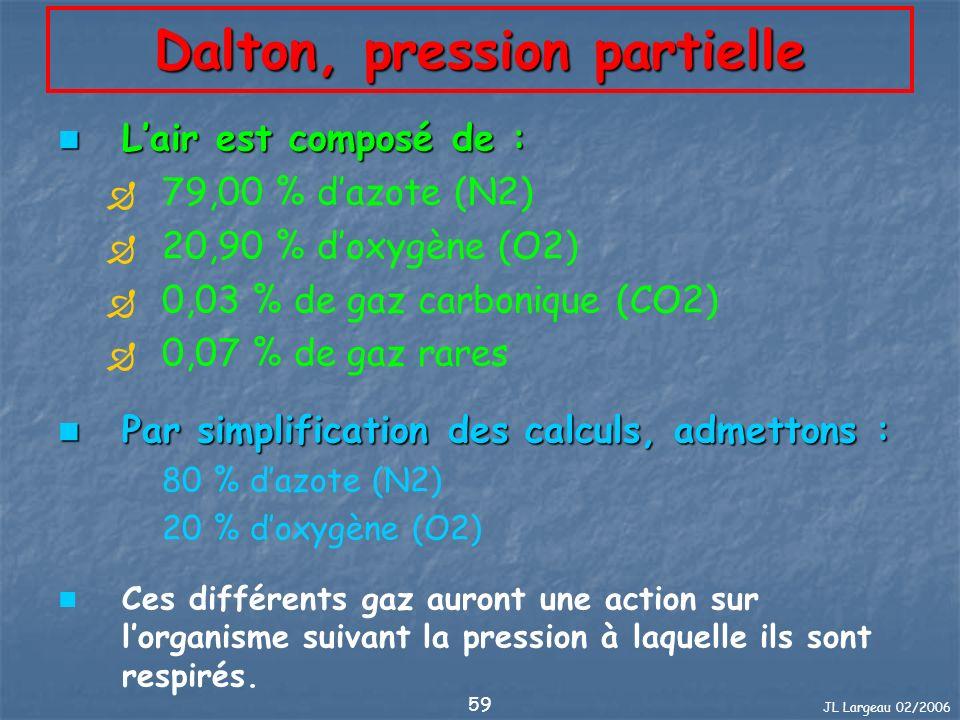JL Largeau 02/2006 60 Dalton, pression partielle John DALTON (1766 – 1844) a formulé en 1801 la loi daddition des pressions partielles dans les mélanges gazeux Dalton a précisé quelques phénomènes observés dans la vie de tous les jours tels que : Dalton a précisé quelques phénomènes observés dans la vie de tous les jours tels que : La présence d un gaz nocif dans l air que l on respire peut être soit inoffensif, soit provoquer des malaises, ou même être fatale.
