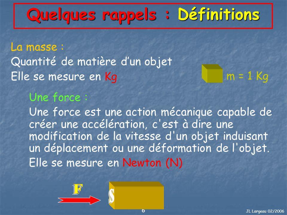 JL Largeau 02/2006 6 Quelques rappels : Définitions La masse : Quantité de matière dun objet Elle se mesure en Kg m = 1 Kg Une force : Une force est u