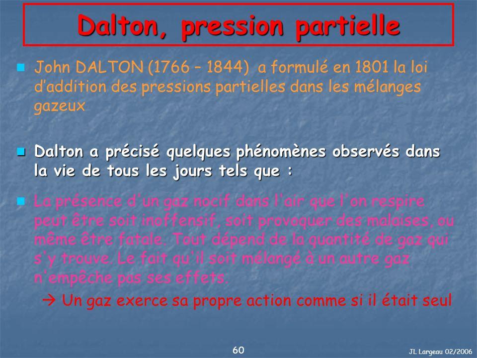 JL Largeau 02/2006 60 Dalton, pression partielle John DALTON (1766 – 1844) a formulé en 1801 la loi daddition des pressions partielles dans les mélang