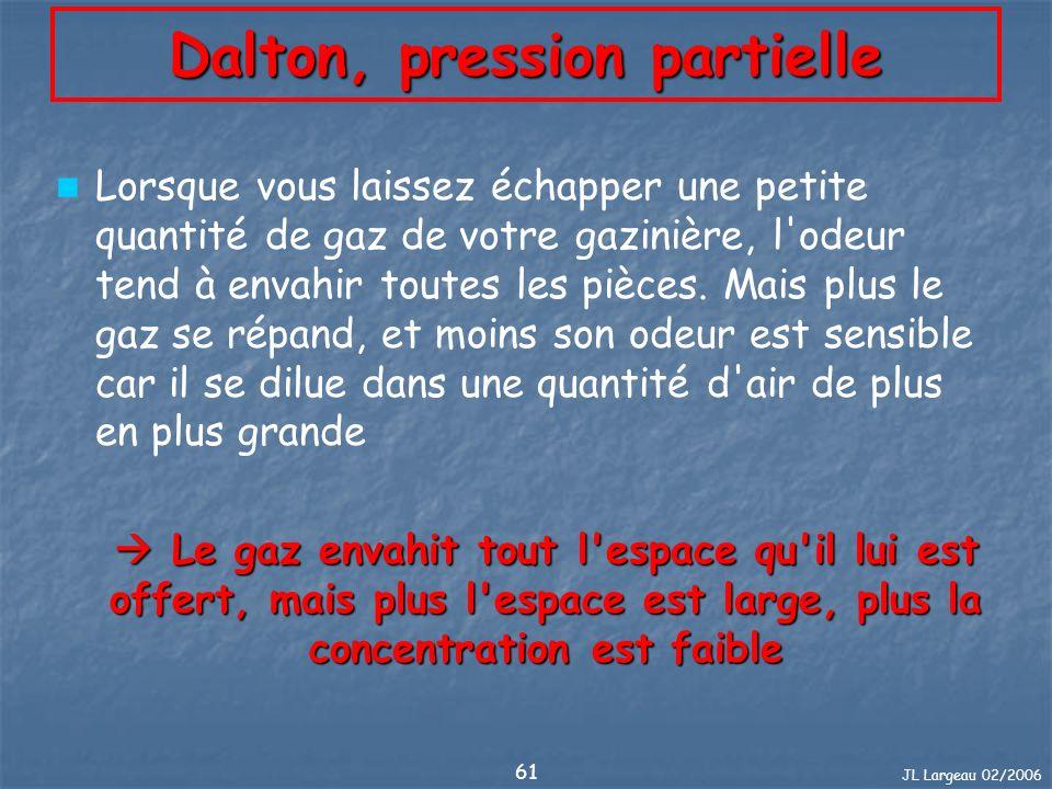 JL Largeau 02/2006 62 Dalton, pression partielle La pression na pas changée, elle est toujours de 1 bar, mais le mélange mesuré dans chaque récipient : 50% O2 et 50% N2 On en déduit : la pression de chaque gaz représente 50% de la pression totale On dit que : La pression partielle de O2 : 50% x 1 bar = 0,5b ou : PpO2 = 0.5b La pression partielle de N2 : 50% x 1 bar = 0,5b ou : PpN2 = 0.5b O2N2 1 litre à 1bar 1 litre à 1 bar Fermé O2N2 O2/N2 Ouvert O2/N2 1 litre à 1bar 1 litre à 1 bar