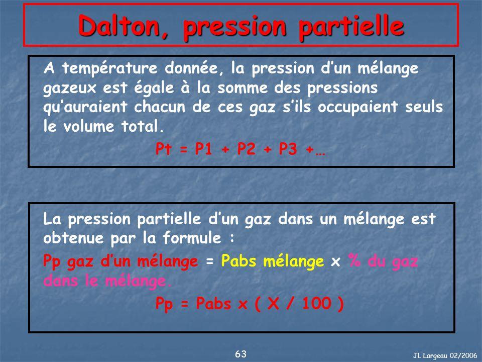 JL Largeau 02/2006 63 Dalton, pression partielle A température donnée, la pression dun mélange gazeux est égale à la somme des pressions quauraient ch