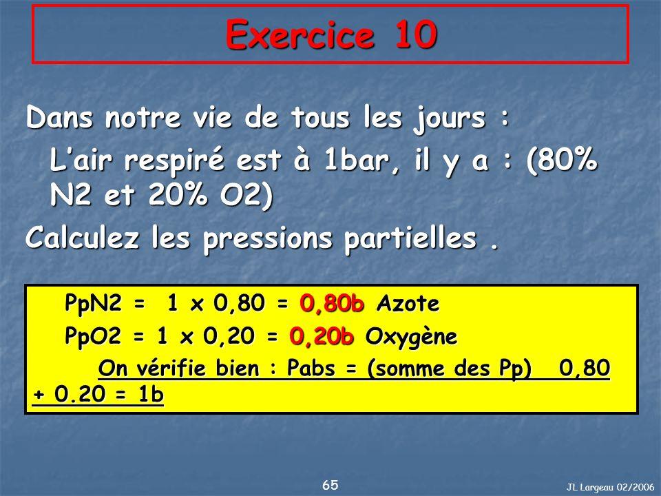 JL Largeau 02/2006 66 Exercice 11 En plongée à 40m calcul des pressions partielles respirées pour un mélange dair comprimé : A 40m Pression Absolue = 5b PpN2 = 5 x 0,80 = 4,00b PpO2 = 5 x 0,20 = 1,00b On vérifie bien : Pabs = PpN2 + PpO2 4,00 + 1,00 = 5b