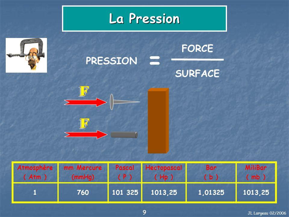 JL Largeau 02/2006 9 La Pression PRESSION FORCE SURFACE = Atmosphère ( Atm ) mm Mercure (mmHg) Pascal ( P ) Hectopascal ( Hp ) Bar ( b ) MiliBar ( mb