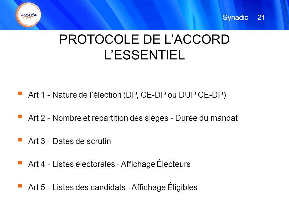 Art 1 - Nature de lélection (DP, CE-DP ou DUP CE-DP) Art 2 - Nombre et répartition des sièges - Durée du mandat Art 3 - Dates de scrutin Art 4 - Liste