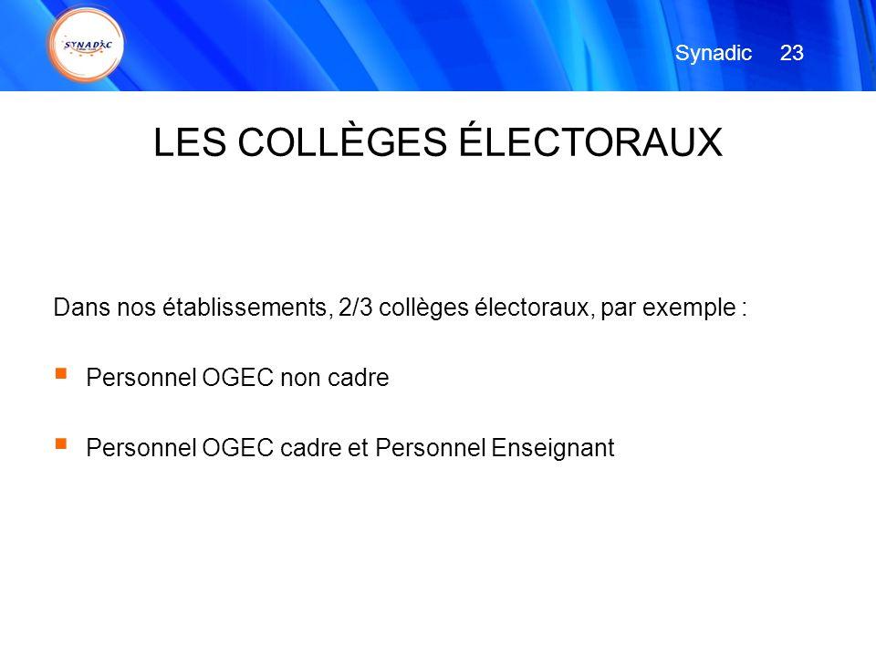 Dans nos établissements, 2/3 collèges électoraux, par exemple : Personnel OGEC non cadre Personnel OGEC cadre et Personnel Enseignant 23 Synadic LES C