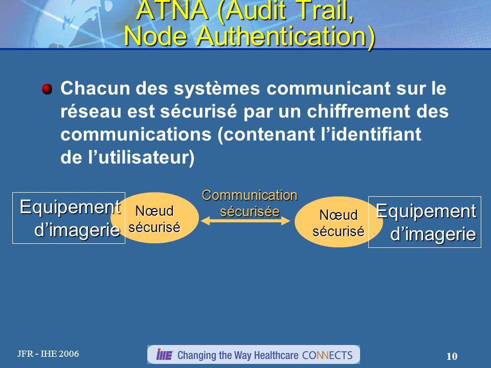 JFR - IHE 2006 10 Nœud sécurisé ATNA (Audit Trail, Node Authentication) Chacun des systèmes communicant sur le réseau est sécurisé par un chiffrement