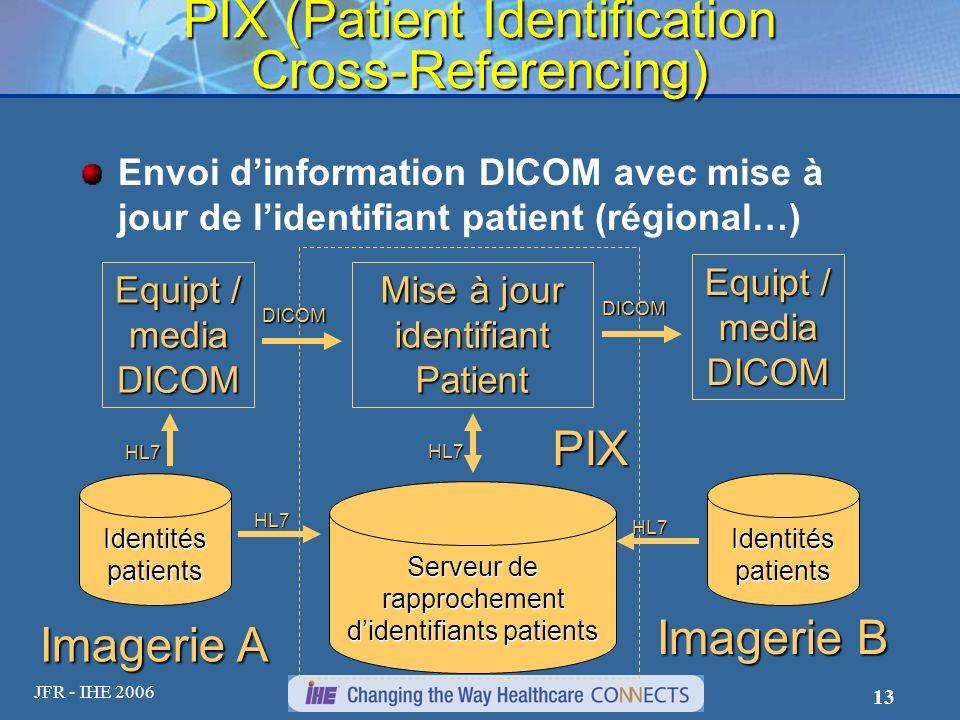 JFR - IHE 2006 13 PIX (Patient Identification Cross-Referencing) Envoi dinformation DICOM avec mise à jour de lidentifiant patient (régional…) Equipt