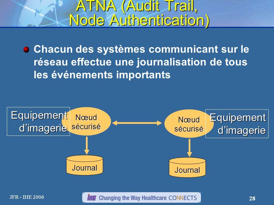 JFR - IHE 2006 28 Nœud sécurisé ATNA (Audit Trail, Node Authentication) Chacun des systèmes communicant sur le réseau effectue une journalisation de t