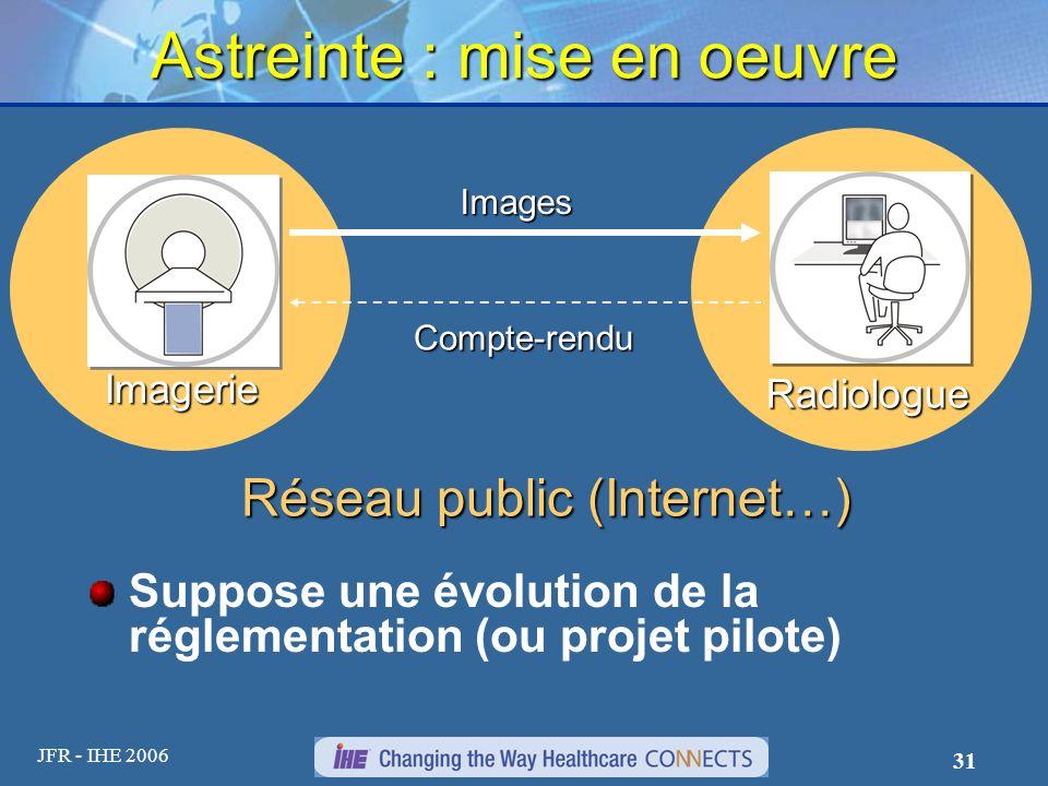 JFR - IHE 2006 31 Astreinte : mise en oeuvre Suppose une évolution de la réglementation (ou projet pilote) Imagerie Radiologue Images Compte-rendu Rés