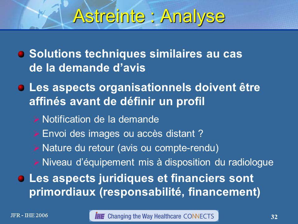 JFR - IHE 2006 32 Astreinte : Analyse Solutions techniques similaires au cas de la demande davis Les aspects organisationnels doivent être affinés ava