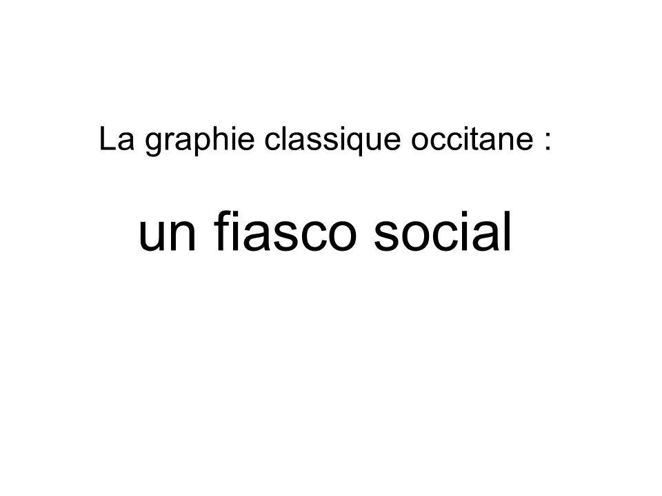 La graphie classique occitane : un fiasco social