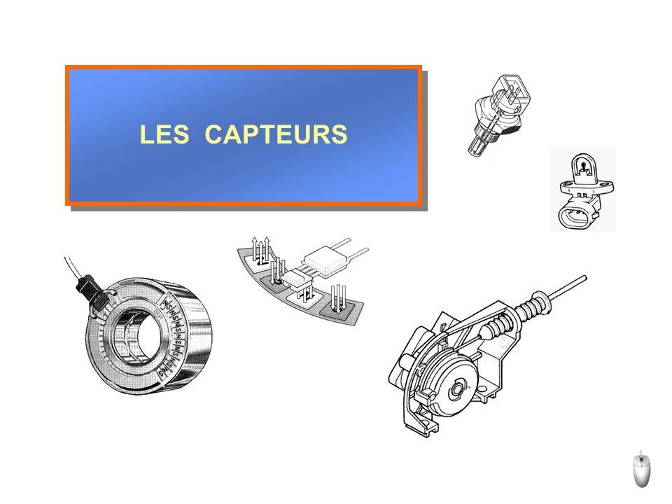 CAPTEURS RESISTIFS Suite Principe physique La tension de sortie « U s » + 5V 0V U R1 R2 UsUs UsUs est limage de la variation de la résistivité R2 U x R2 R1 + R2 U s =