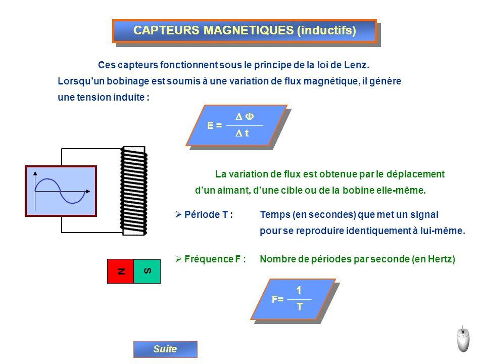CAPTEURS MAGNETIQUES (inductifs) Ces capteurs fonctionnent sous le principe de la loi de Lenz. Lorsquun bobinage est soumis à une variation de flux ma